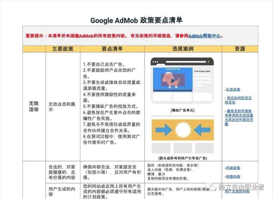 谷歌admob广告变现针对工具类app的讲解(官方直播/文档)